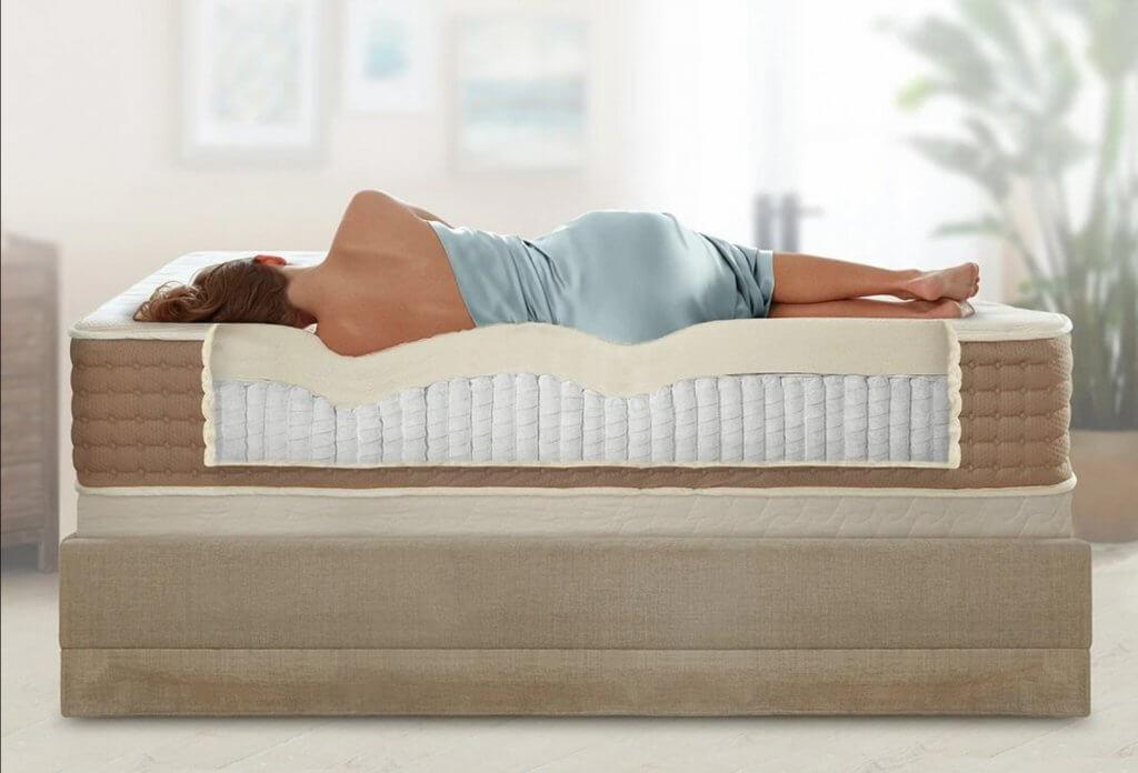 Eco Terra Comfort Sleep mattress